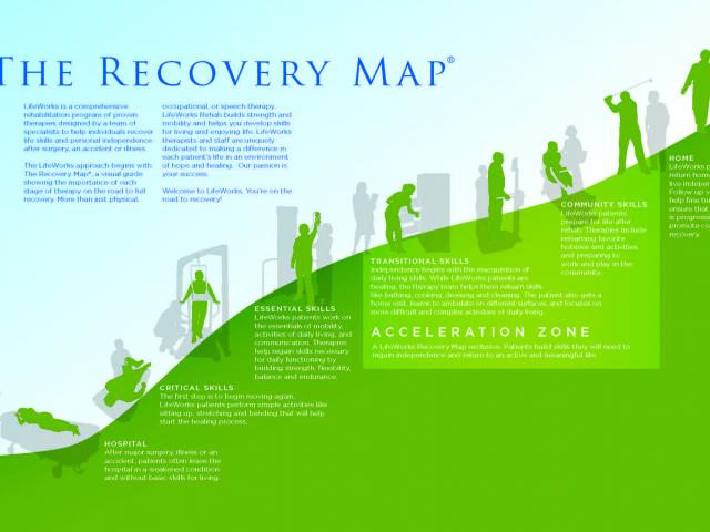 The Recovery Map